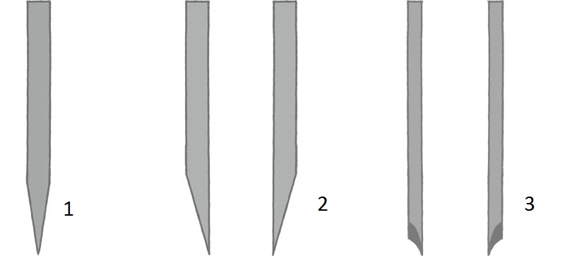 knifecrosssections copia