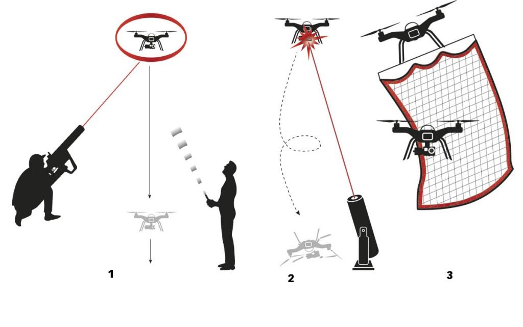 cazar drones